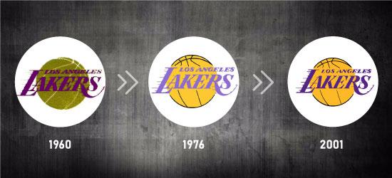Évolution du logo des Los Angeles Lakers